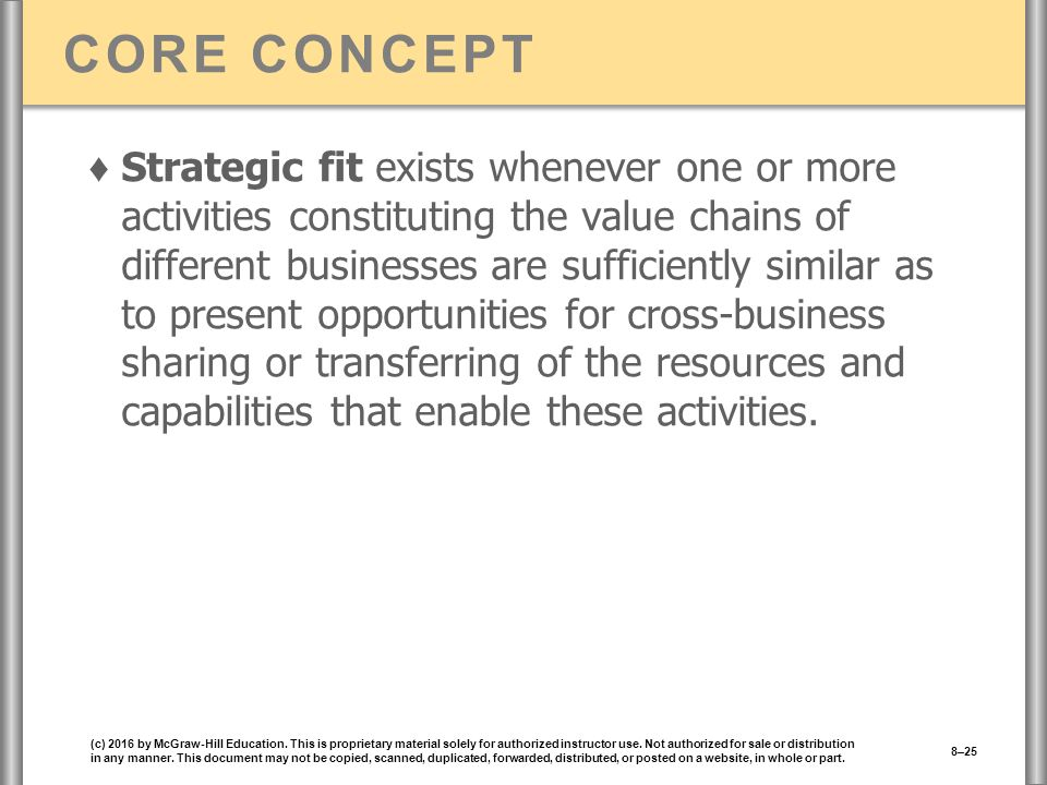 CORE CONCEPT ♦ Strategic fit exists whenever one or more activities constituting the value chains of different businesses are sufficiently similar as to present opportunities for cross-business sharing or transferring of the resources and capabilities that enable these activities.