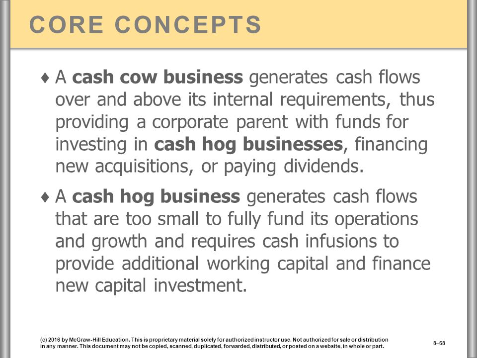 CORE CONCEPTS ♦ A cash cow business generates cash flows over and above its internal requirements, thus providing a corporate parent with funds for investing in cash hog businesses, financing new acquisitions, or paying dividends.