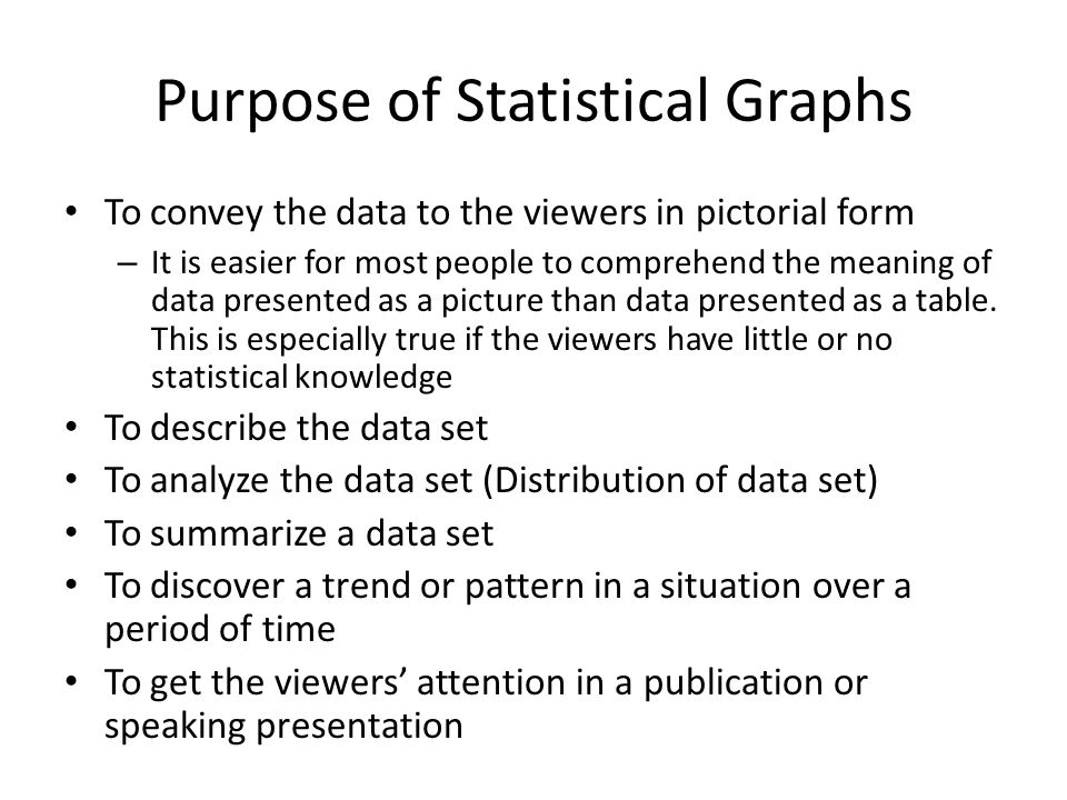 using statistical thinking and summarizing data Use excel for statistical analysis this course is part of the imba offered by the university of illinois, a flexible, fully-accredited online mba at an incredibly so then we summarize our data in such a way that we can get fair understanding of what is going on at a glance my excel illustrations lessons will.