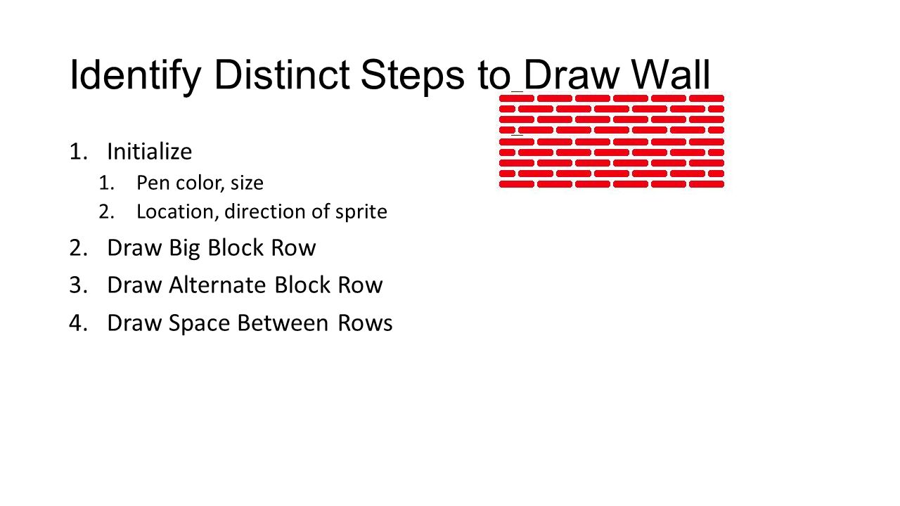 Brick Wall Homework Overview Brick Wall Two Types Of Row Big Brick