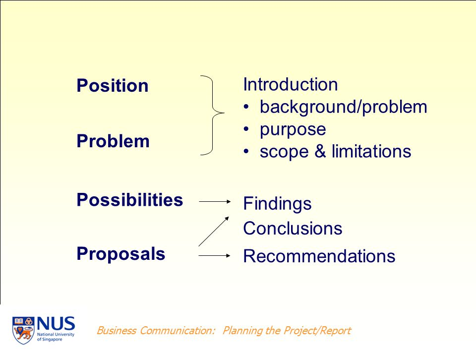 Business Writing: Planning the Project/Report Business