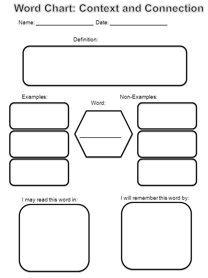 Graphic organizers games and activities to aid in vocabulary date ccuart Gallery
