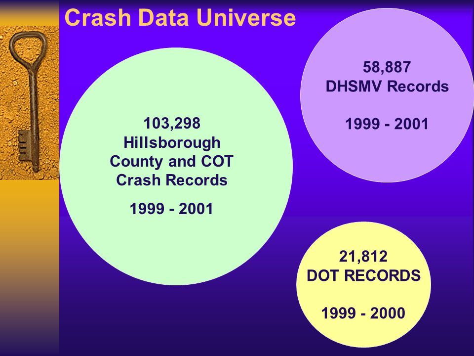 Hillsborough County Integrated Crash Data Management System What
