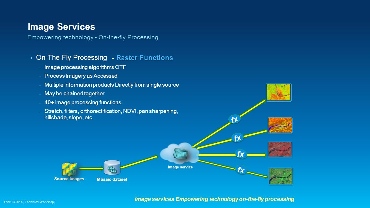 Esri UC 2014 | Technical Workshop | Managing Imagery and