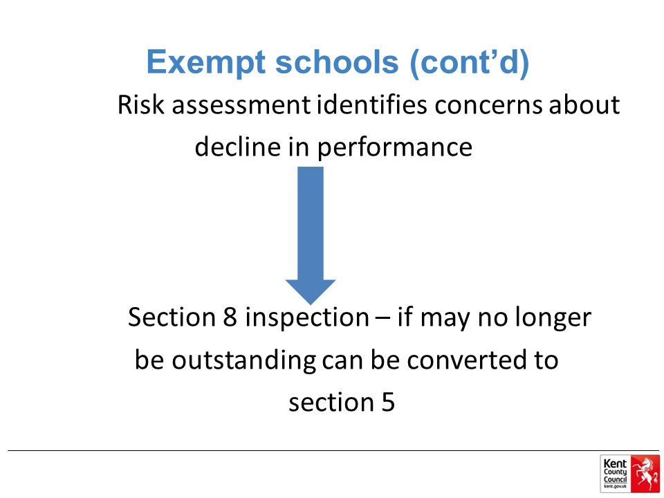 Exempt schools (cont'd) Risk assessment identifies concerns about decline in performance Section 8 inspection – if may no longer be outstanding can be converted to section 5