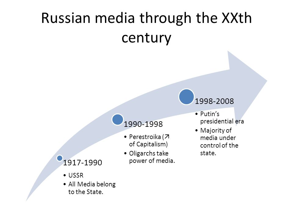 Media Moguls in Russia  Main TV channels in the 90's Two were the