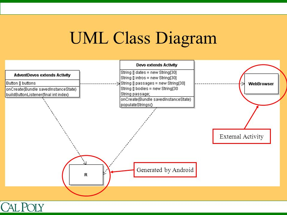 Android app basics dr david janzen except as otherwise noted the 3 uml class diagram generated by android external activity ccuart Choice Image