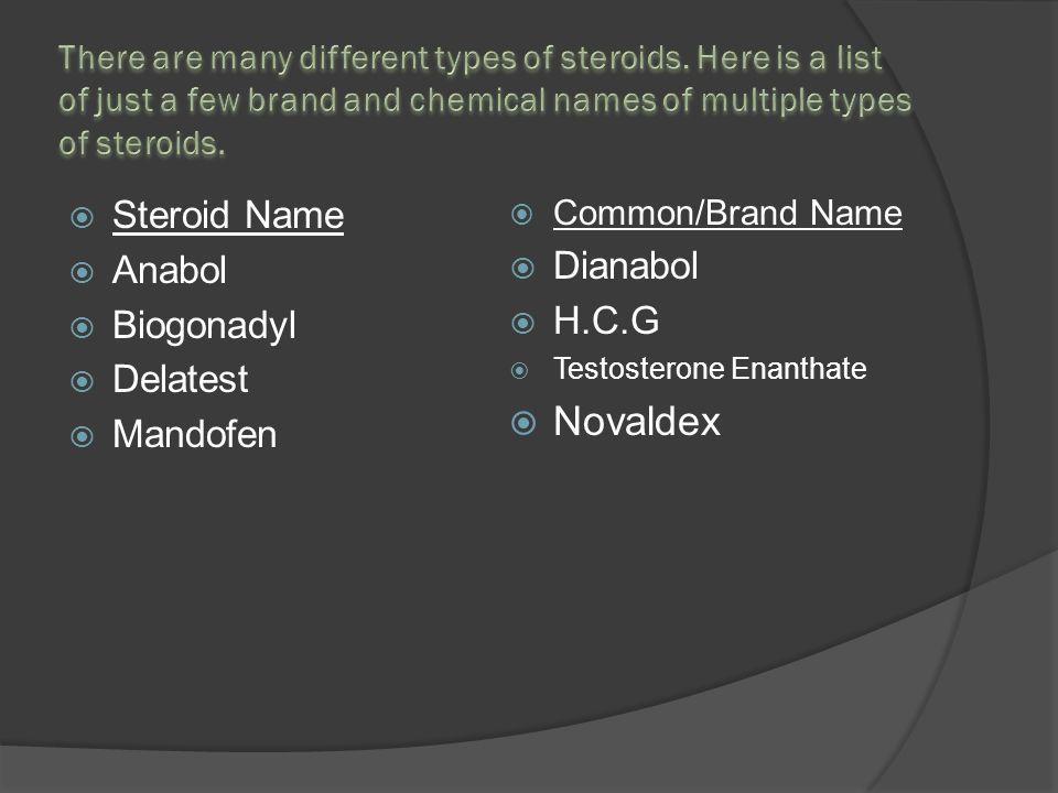 Steroid Name  Anabol  Biogonadyl  Delatest  Mandofen