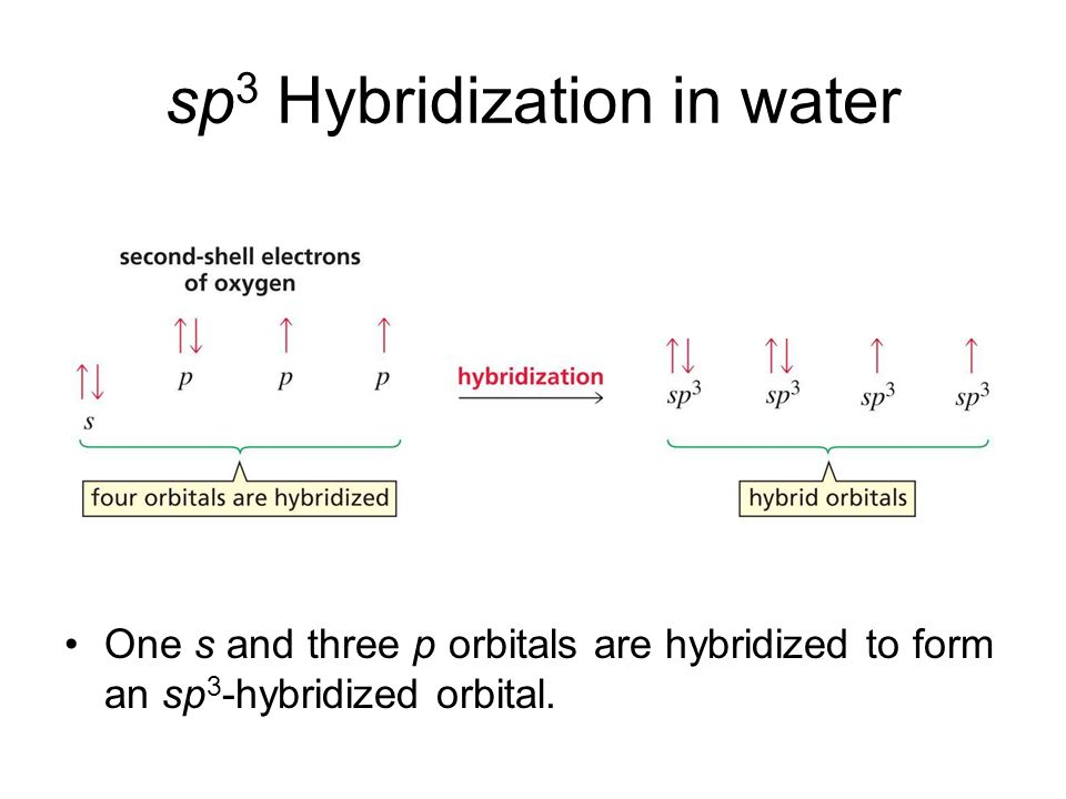 Lecture 2 Chemical Bonds Atomic Orbital Theory And Molecular