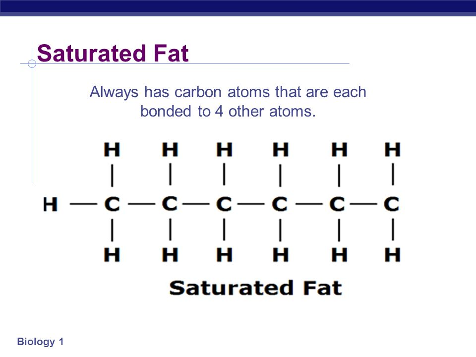 Biology 1 Saturated fats  Most animal fats  solid at room temperature  Limit the amount in your diet  contributes to heart disease  deposits in arteries
