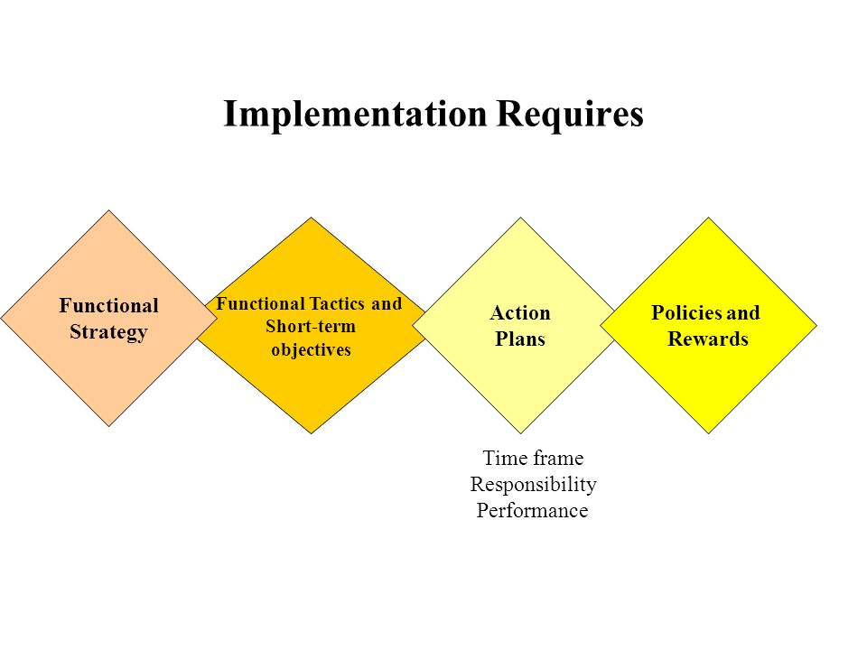 functional tactics definition