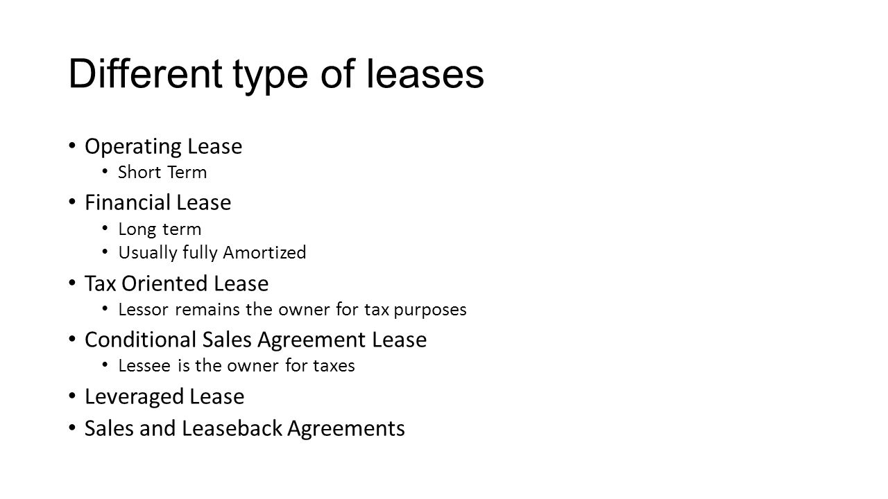 Leasing Chapter 26 Lease Terms Lease Lessee Part Taking The Lease