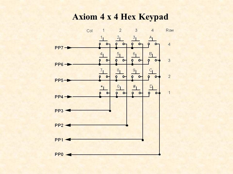 Keypad Lecture L4 6  Port Integration Module PIM_9C32 Block Guide