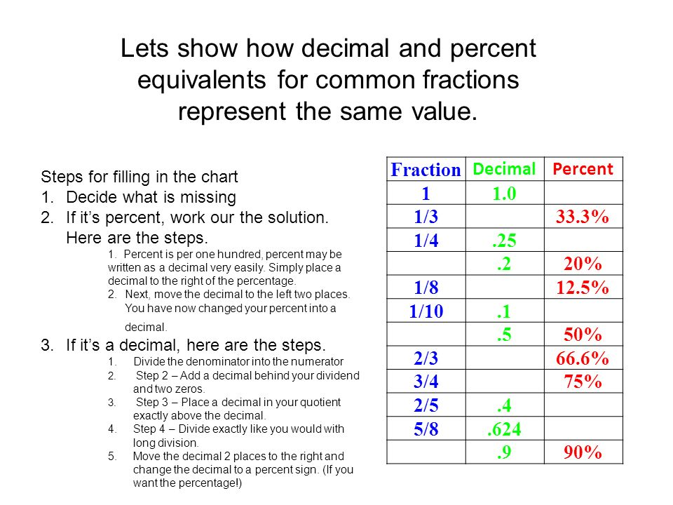 19 Fraction Decimalpercent