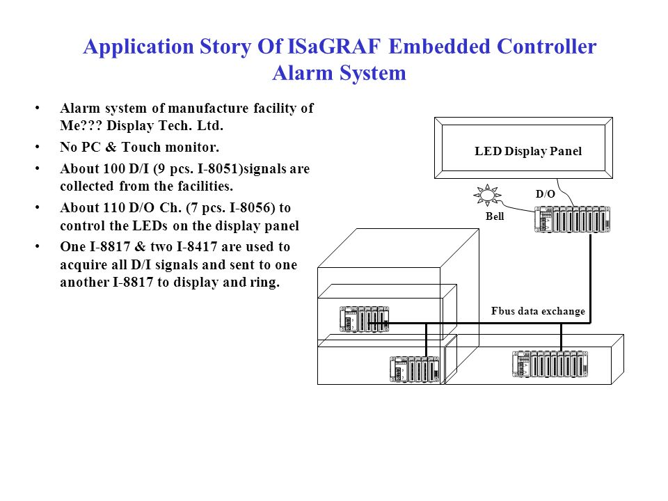 Application Story Of ISaGRAF Embedded Controller Battery DAS