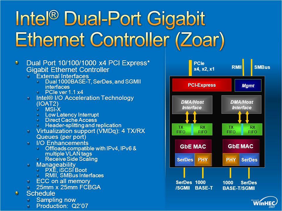 Intel I/O Acceleration Technology Driver for Mac