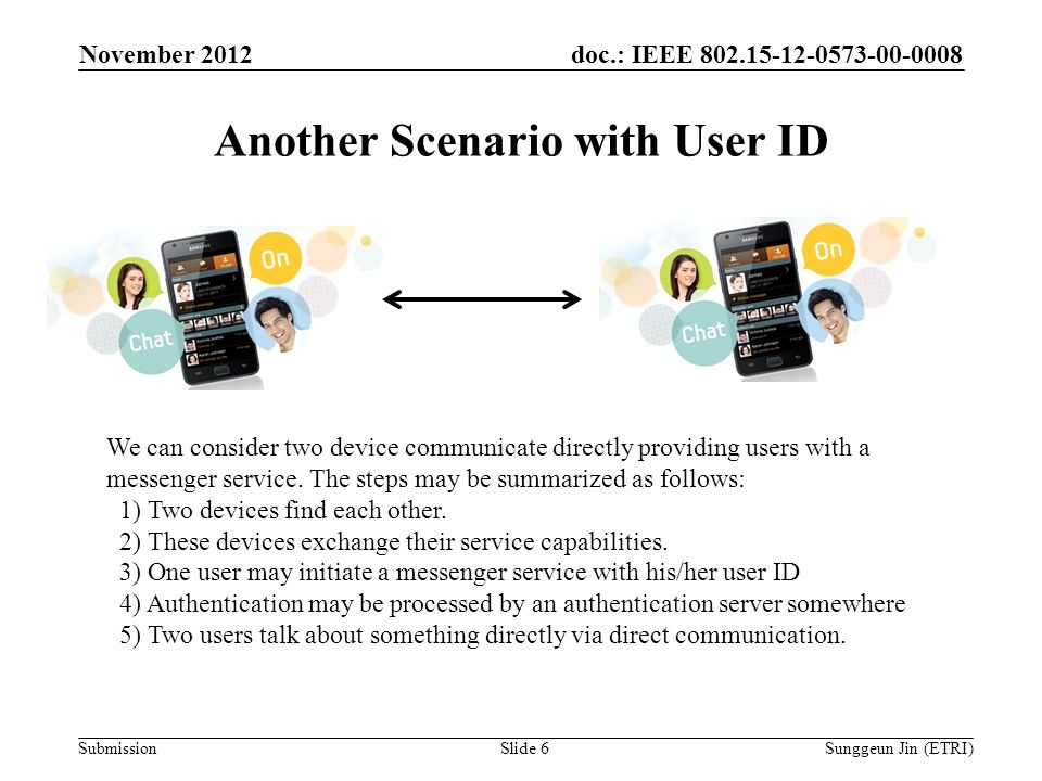 doc.: IEEE Submission Another Scenario with User ID November 2012 Sunggeun Jin (ETRI)Slide 6 We can consider two device communicate directly providing users with a messenger service.