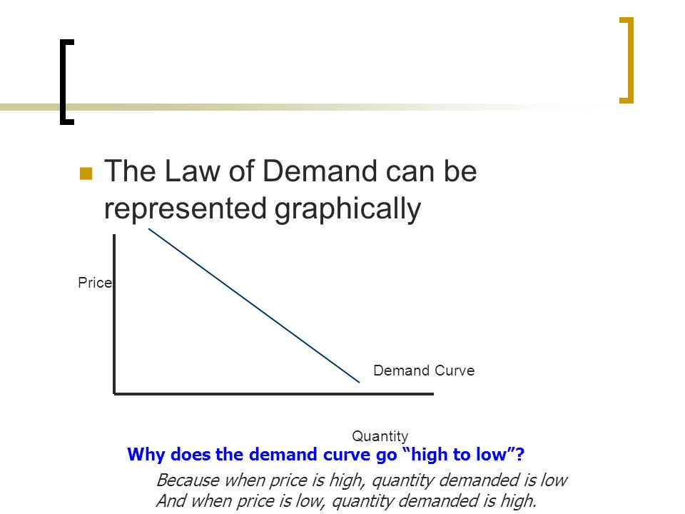Anything New Review Law Of Demand Worksheet Current Reading Quiz. The Law Of Demand Can Be Represented Graphically Price Curve Quantity Why Does. Worksheet. Demand Schedule Worksheet At Mspartners.co