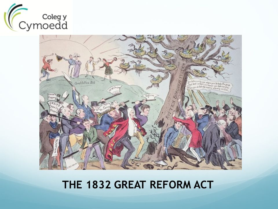 history of the parliamentary act reform Reform bill: reform bill, any of the british parliamentary bills that became acts in 1832, 1867, and 1884-85 and that expanded the electorate for the house of commons and rationalized the representation of that body.