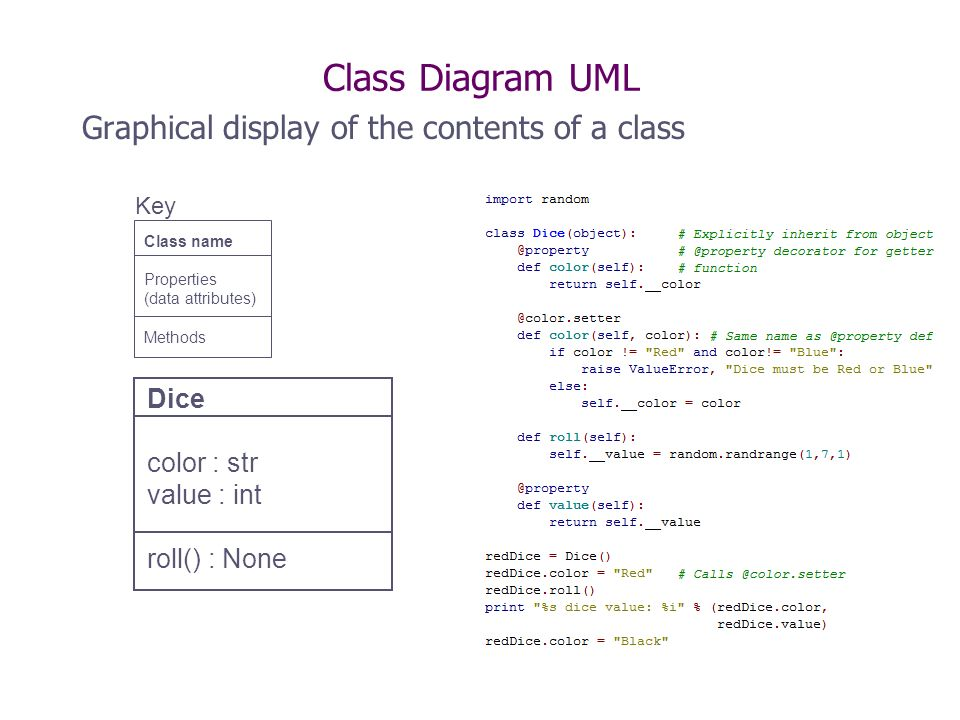 Overview the basics python classes and objects procedural vs oo 27 class diagram uml graphical display of the contents of a class dice color str value int roll none class name properties data attributes methods ccuart Gallery