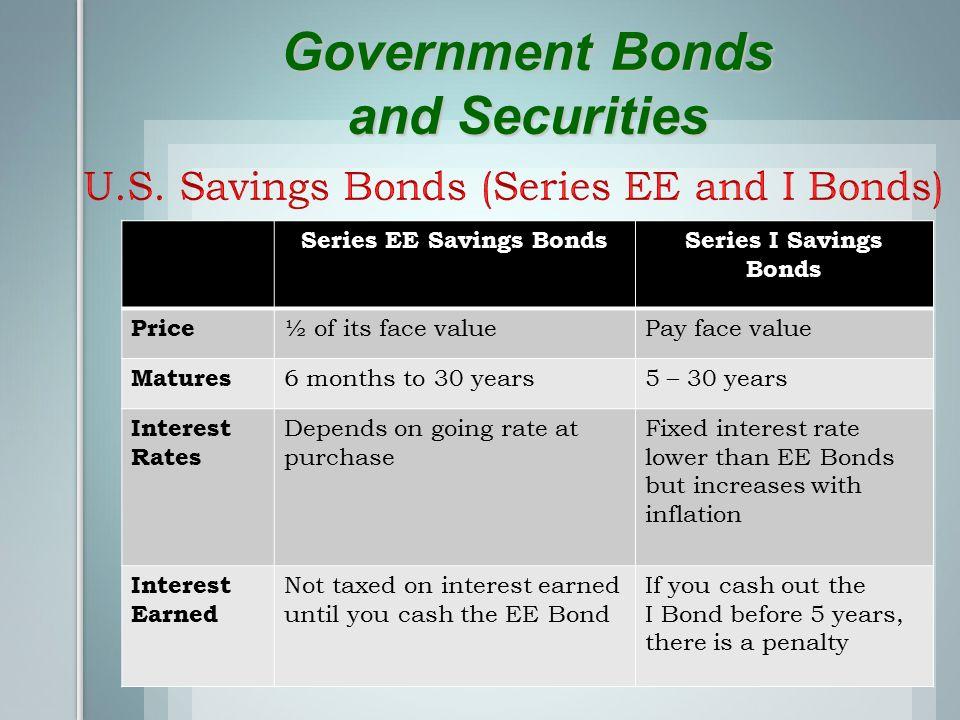 Government bond mature
