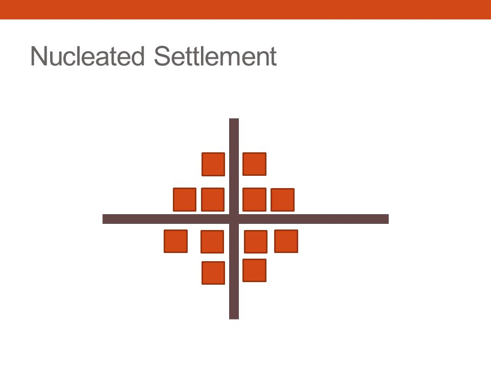 what is linear settlement