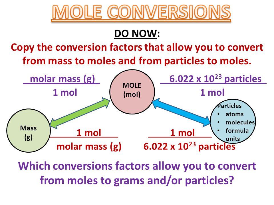 MOLE (mol) Mass (g) Particles atoms molecules formula