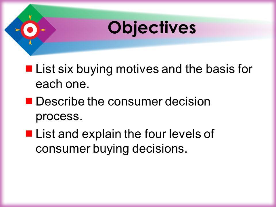 Marketing Dynamics Understanding Consumer Behavior  - ppt