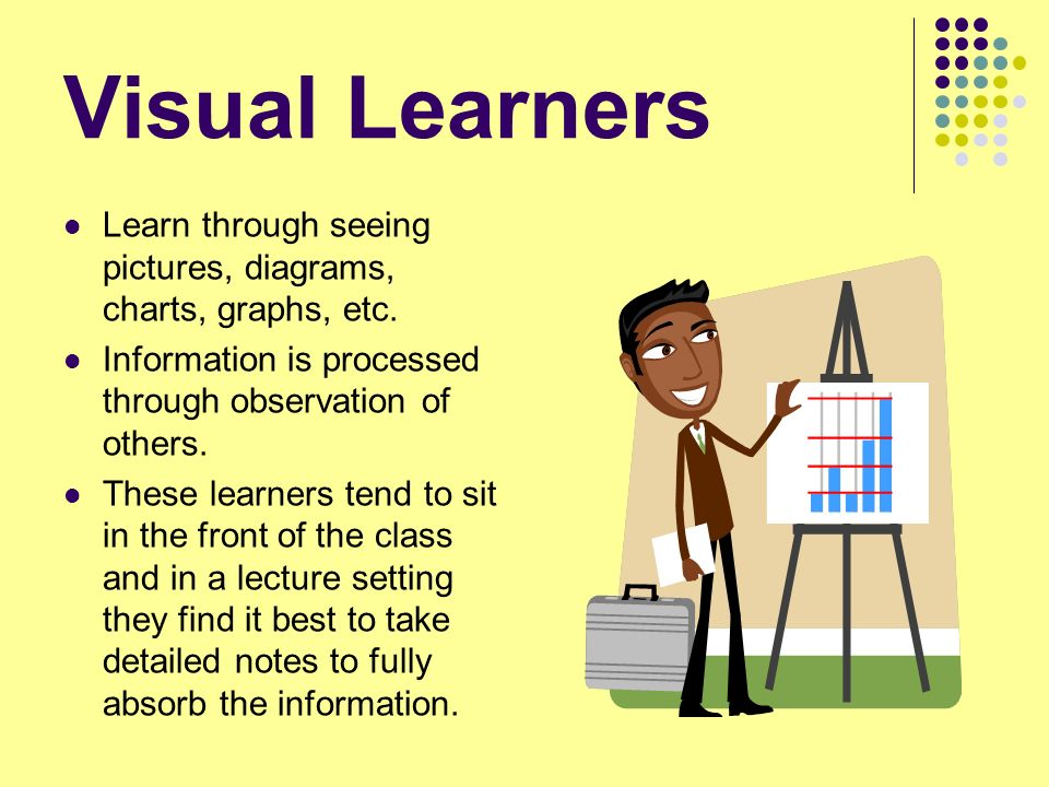 slide_3 learning styles which one are you? three types of learning styles