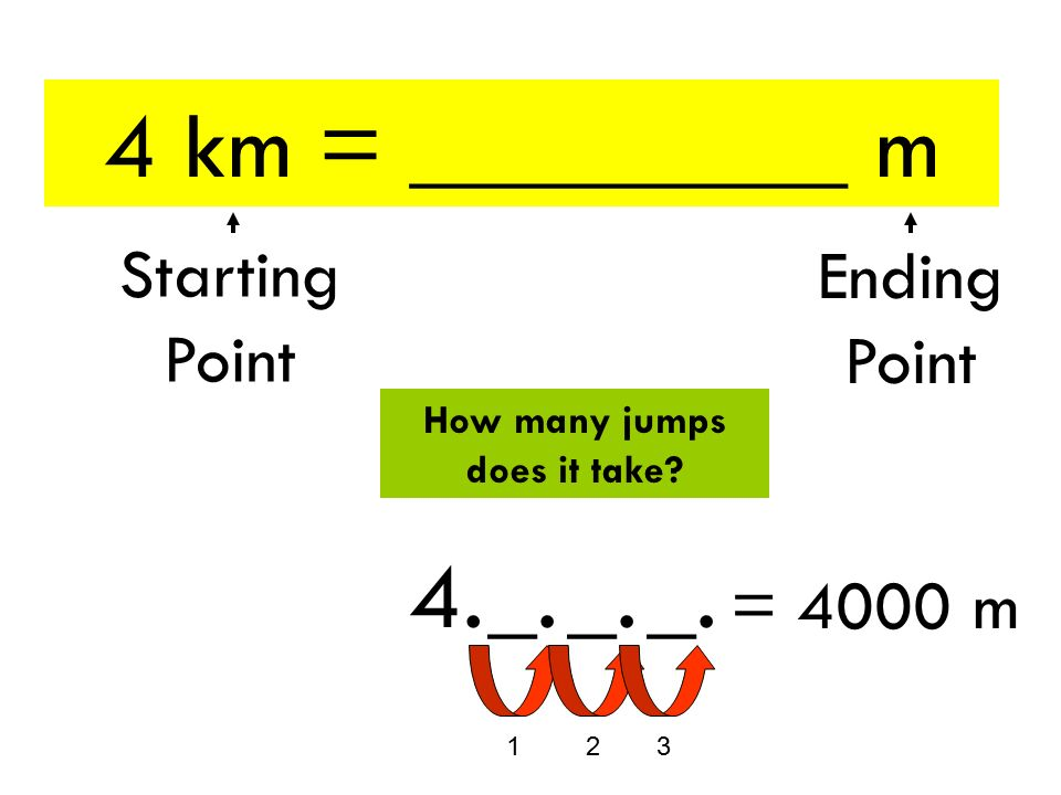 4 km = _________ m How many jumps does it take Starting Point Ending Point 4._. 123 = 4000 m