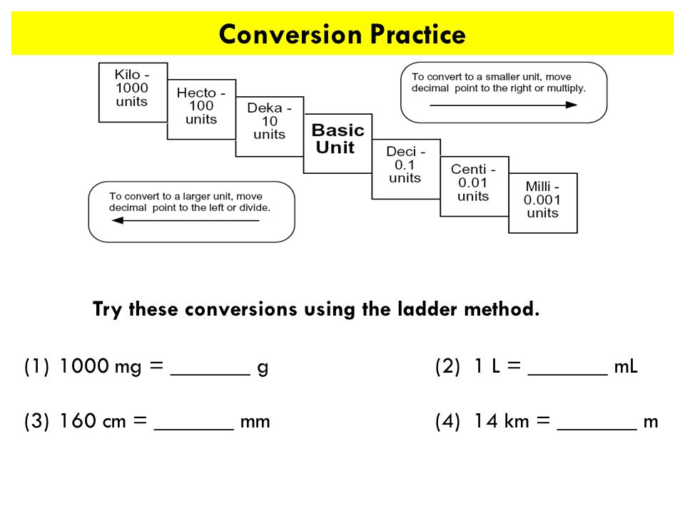 Try these conversions using the ladder method.