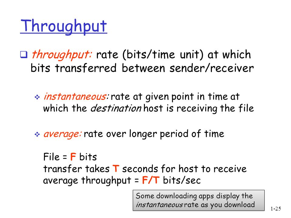 Introduction 1-1 Chapter 1 Part 3 Delay, loss and throughput
