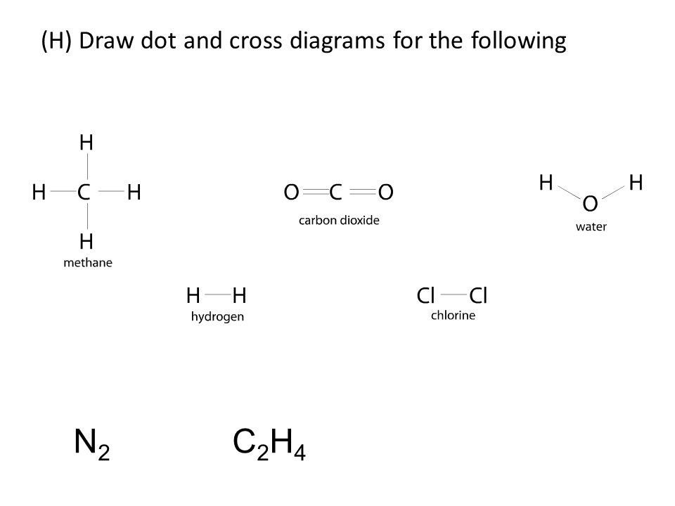 5 (h) draw dot and cross diagrams