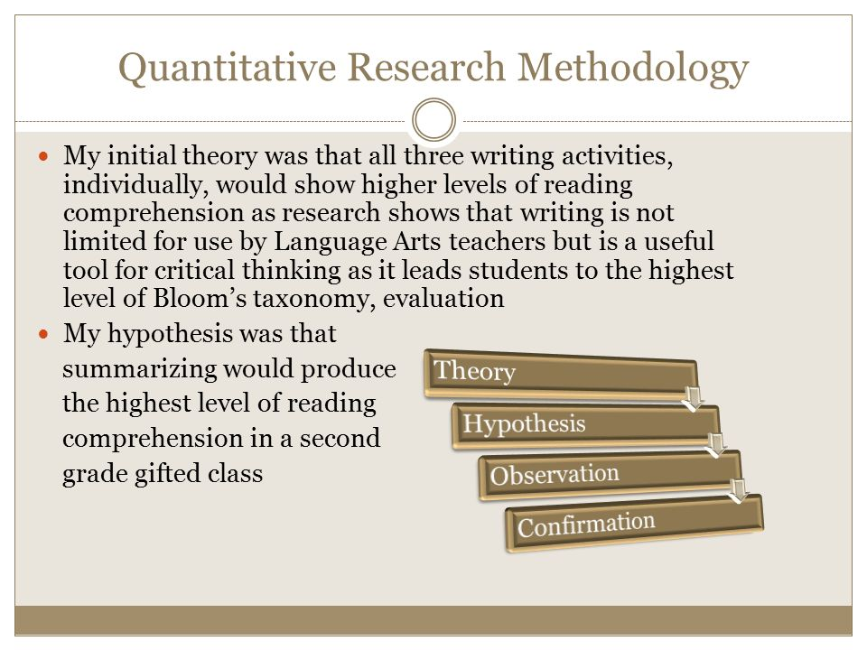 thesis in reading Being able to identify the purpose and thesis of a text, as you're reading it, takes practice this section will offer you that practice one fun strategy for.