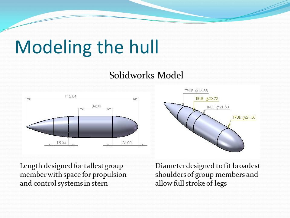 Human Powered Submarine Outline for Presentation Hull