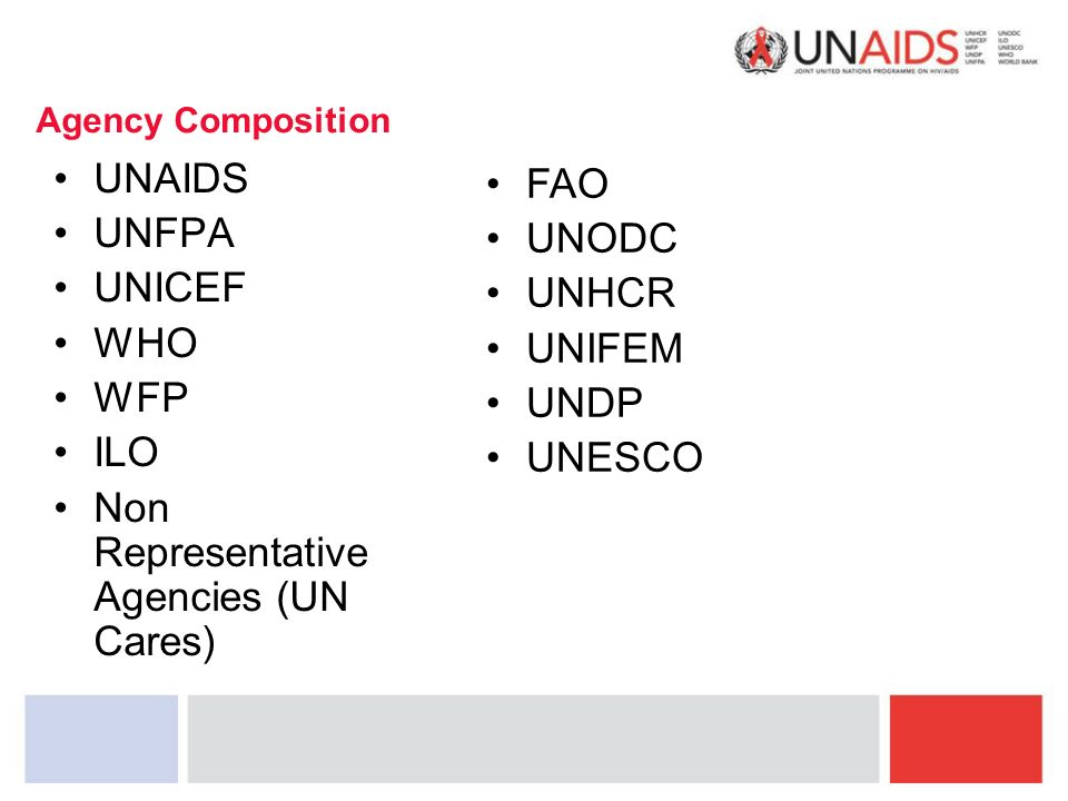 Agency Composition UNAIDS UNFPA UNICEF WHO WFP ILO Non Representative Agencies (UN Cares) FAO UNODC UNHCR UNIFEM UNDP UNESCO