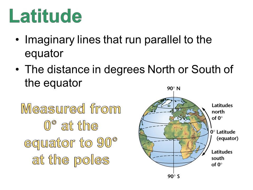 Imaginary lines that run parallel to the equator The distance in degrees North or South of the equator