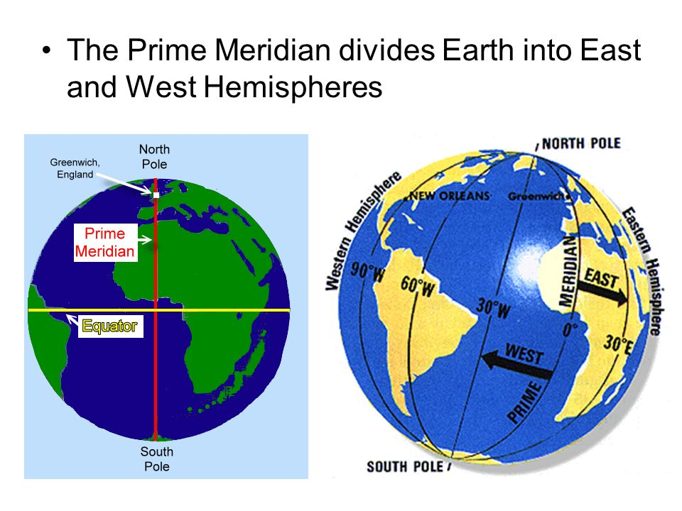 The Prime Meridian divides Earth into East and West Hemispheres
