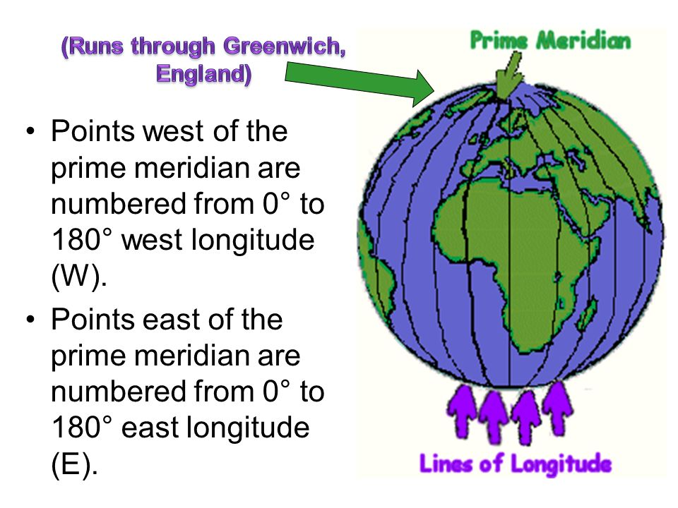 Points west of the prime meridian are numbered from 0° to 180° west longitude (W).
