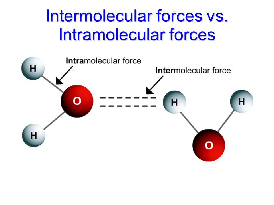 Chapter 17 Part 3. Intermolecular forces vs. Intramolecular ...