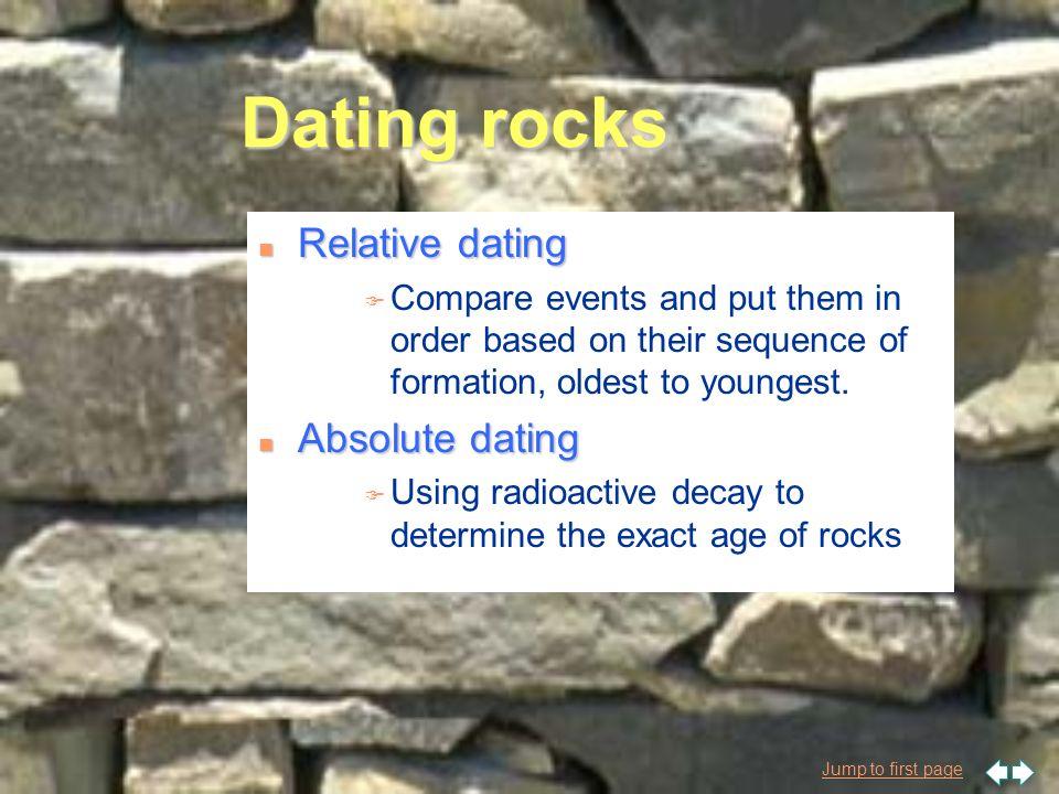 Meest populaire dating apps op de iPhone