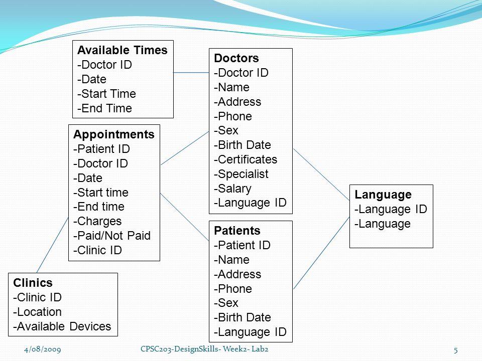 er diagram clinic manual e books Diagram Presentation Templates week 2 lab2 er diagram dina a said ppt download