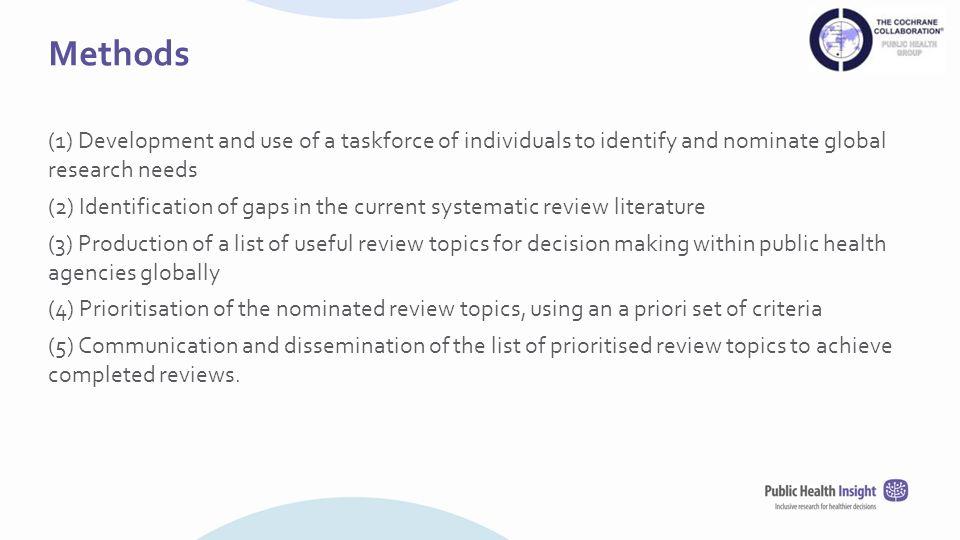 current public health research topics