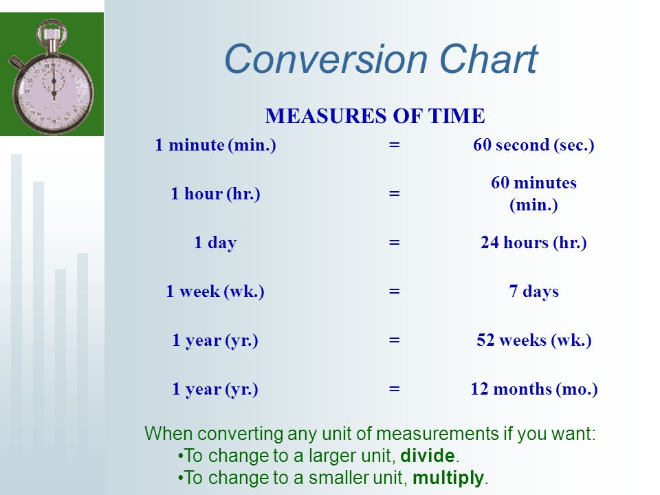 What Time Is It Adapted From Ppt Download