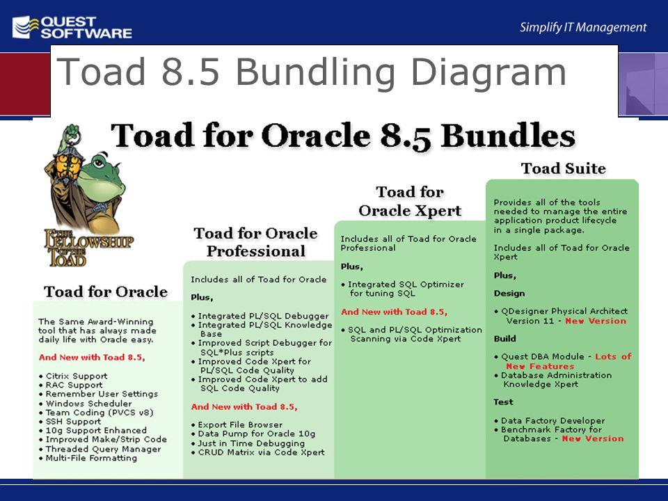 Toad Query Diagram - Wiring Diagrams Schema