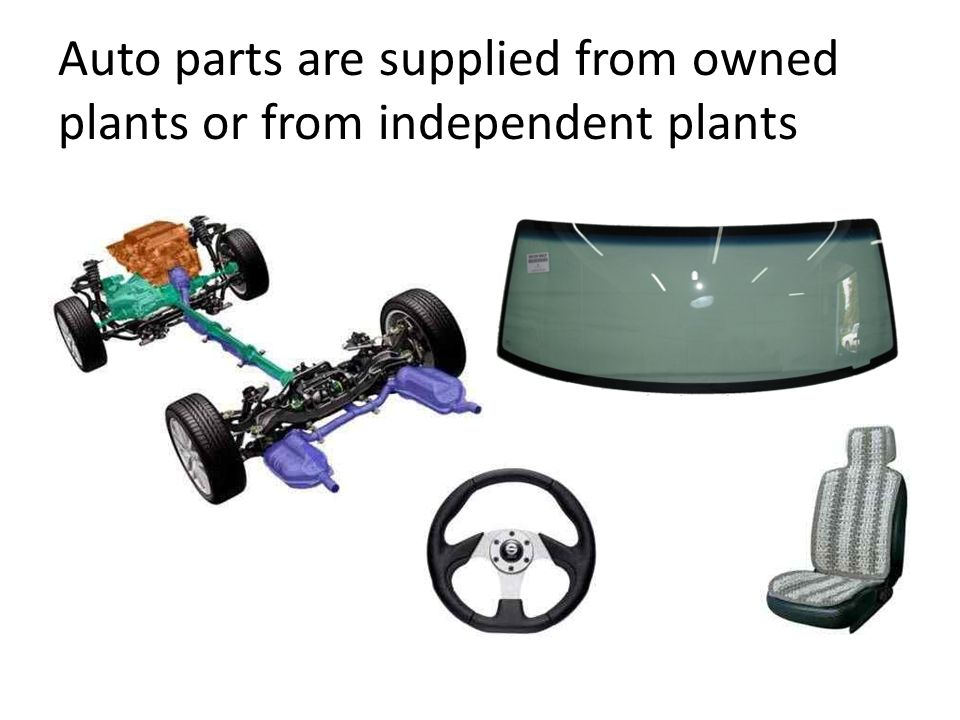 Automobile Manufacturing Plant. ASSEMBLY PROCESS  The Parts ...