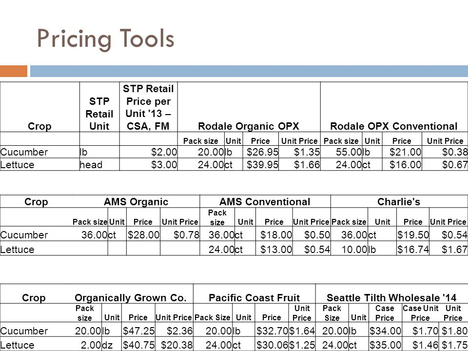 SEATTLE TILTH FARM WORKS Pricing Tools   Seattle Tilth
