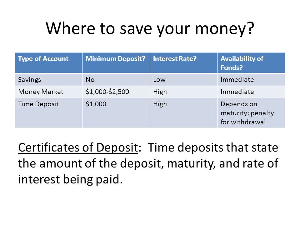Banking Services And Types Of Money Lets Look At Some Of The
