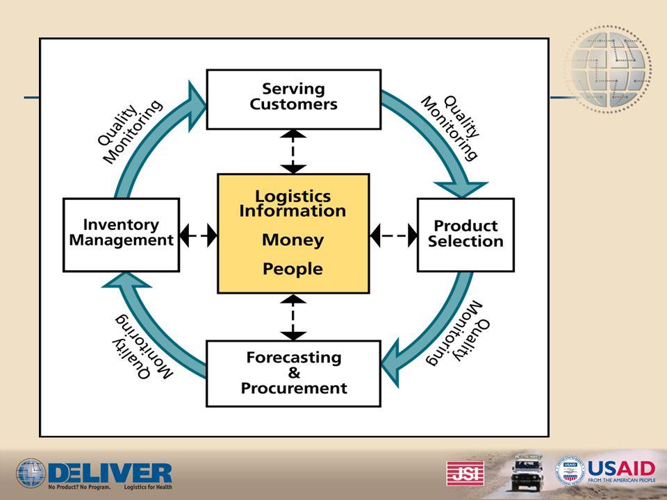 Inventory Management: Distribution, ICS, LMIS Technical