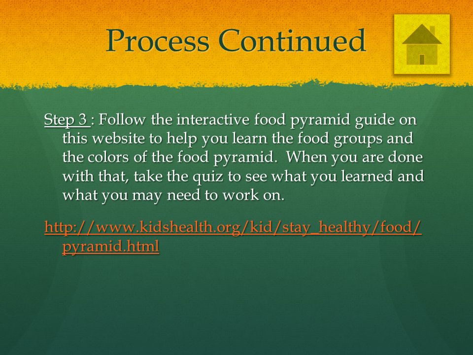 ms cimino s and mr duff s food pyramid webquest introduction task